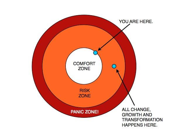 ComfortZone-Graphic